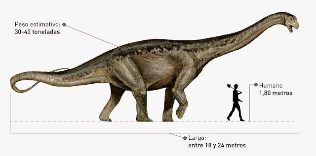 Resultado de imagen de titanosaurio