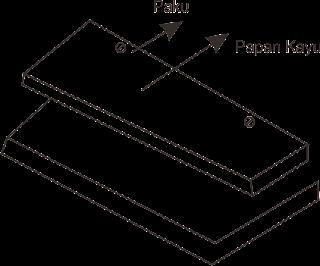 Cara Membuat Rak Dinding Melayang dengan Bahan Sederhana