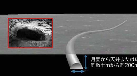 Caverna de 50 km descubierta debajo de la superficie Lunar - ¿Creado artificial o naturalmente?