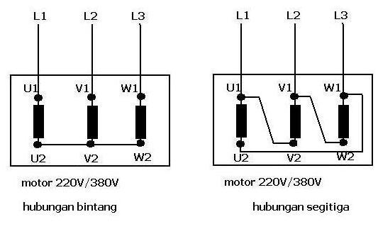 Gagasan Sistem Kelistrikan Sepeda Motor Pdf