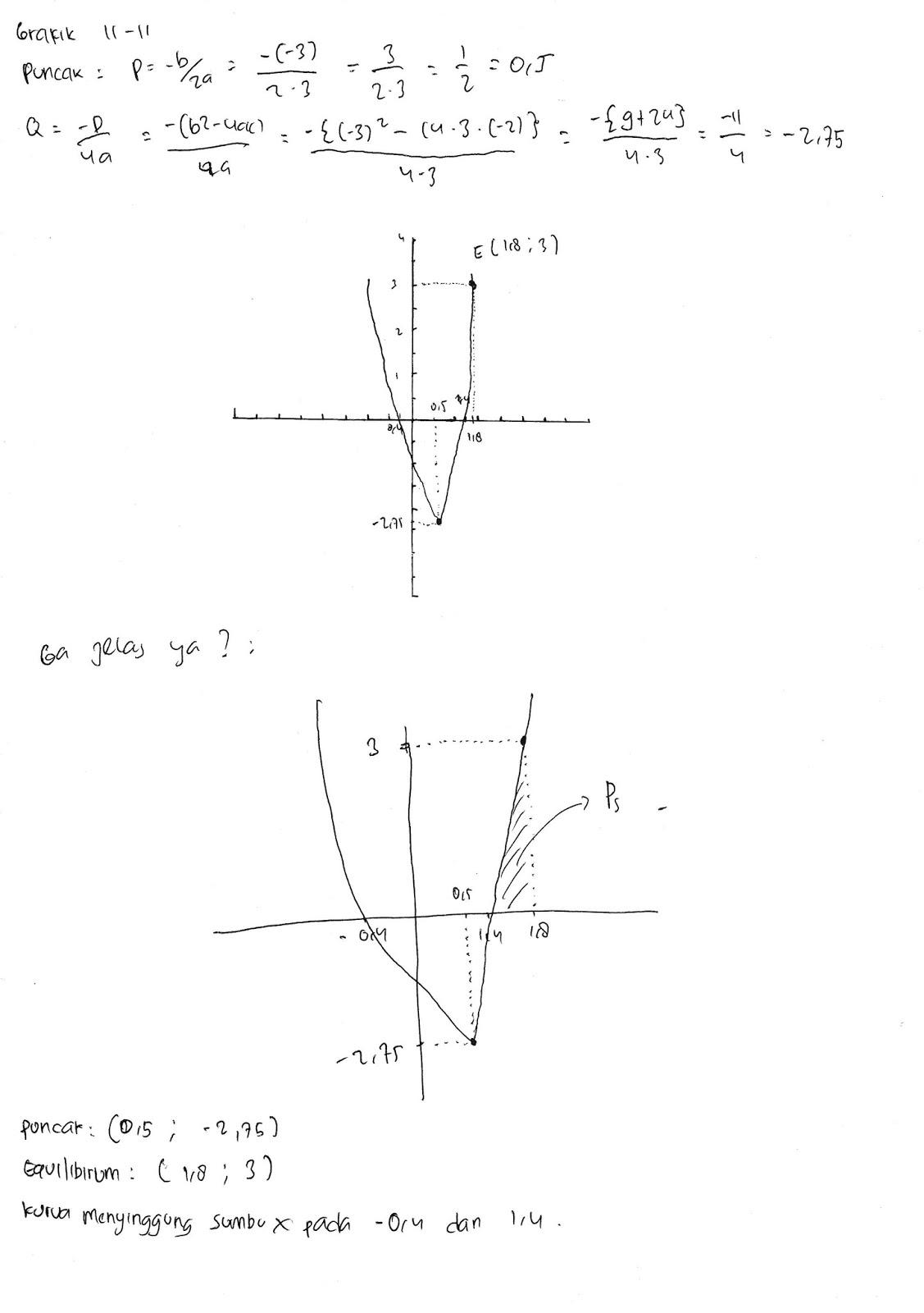 Titrasi pembentukan kompleks dikaji pada bab viii, sedangkan. View Kunci Jawaban Buku Statistika Nata Wirawan Edisi Keempat Png Wallpaper