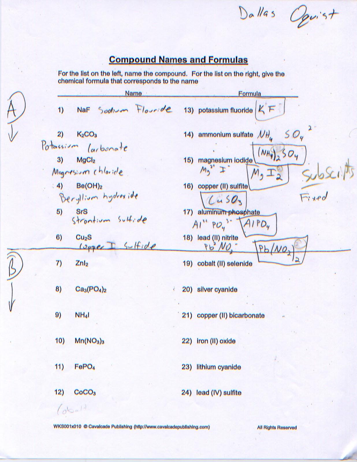 Makeeinsteinlookstupid Naming Compounds