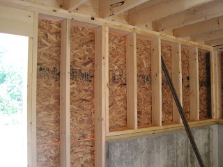 Green Home Thoughts Energy Efficient Construction