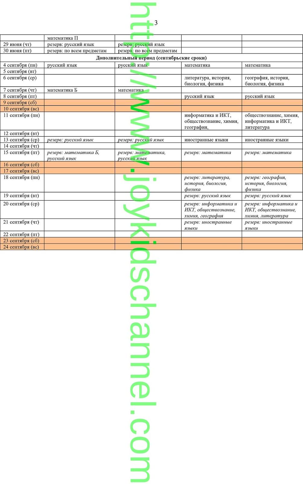 Основной государственный экзамен (ОГЭ), Единый государственный экзамен (ЕГЭ), Государственный выпускной экзамен (ГВЭ) Расписание проведения единого государственного экзамена, основного государственного экзамена и государственного выпускного экзамена в 2017 году.