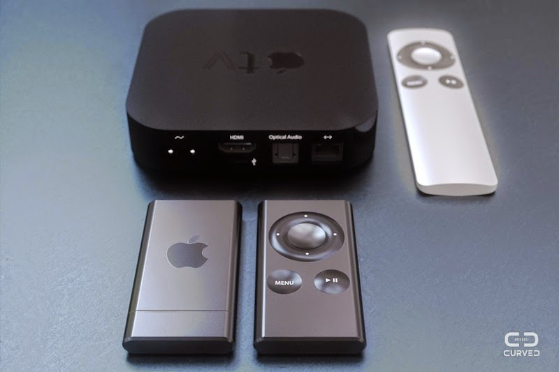 The new Apple TV