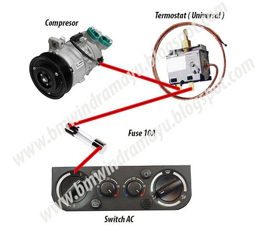Bmw E36 Solutions Penyebab Ac Mobil Bmw Tidak Dingin