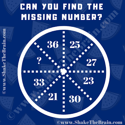 This is Missing Number Circle Brain Teaser in which your challenge is to find the value of the missing number which replaces question mark.