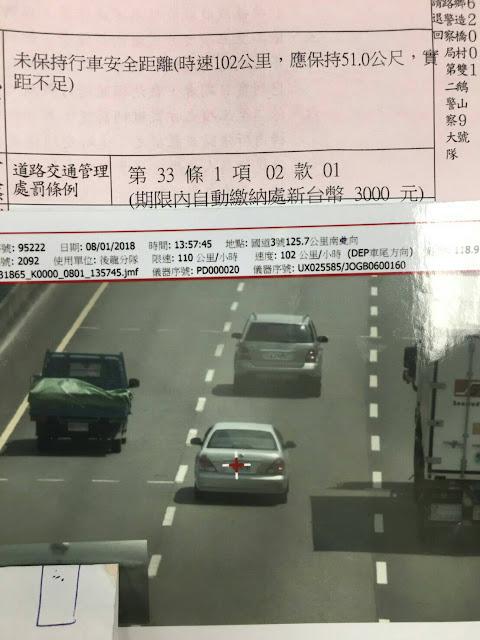 高速公路 安全距離 罰單 3000 拍照