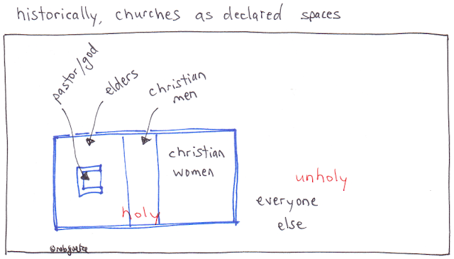 historically, churches as declared spaces (though not in an ideal way). drawing by rob g
