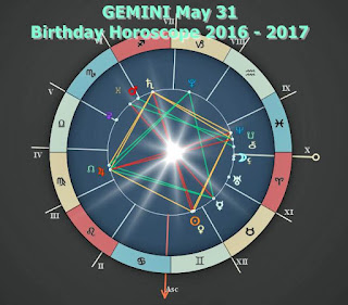 GEMINI May 31 Birthday Horoscope 2016 2017