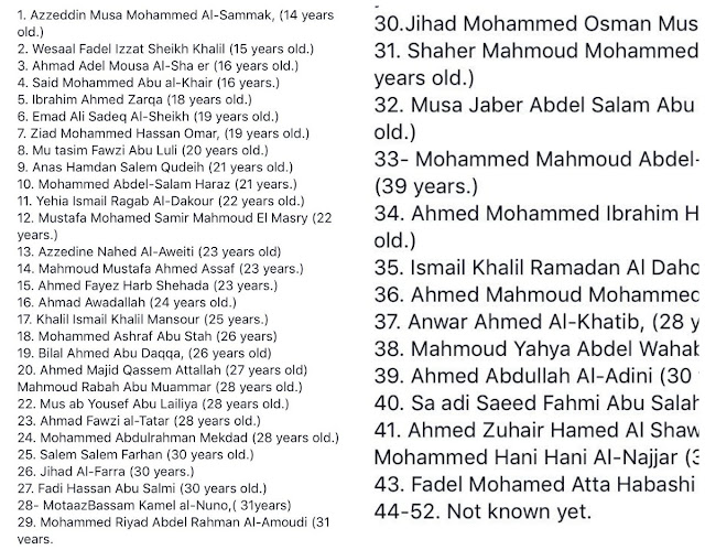 The names of over 40 Palestinian protesters