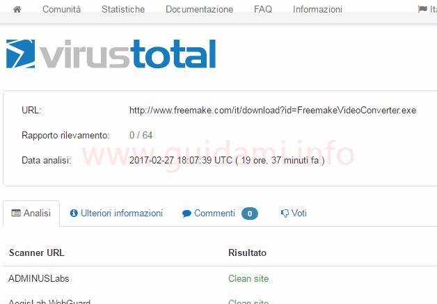 Risultati scansione antivirus estensione VirusTotal per il browser