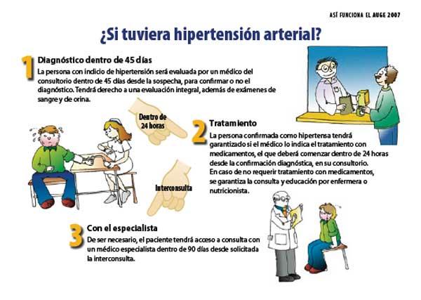 Albert Einstein en causa hipertensión arterial