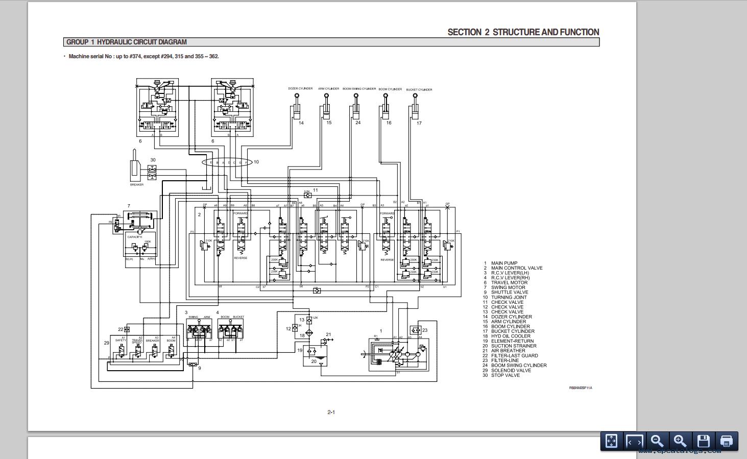 Bienvenidos Mecanicosdz Software Hyundai Ceres Todos