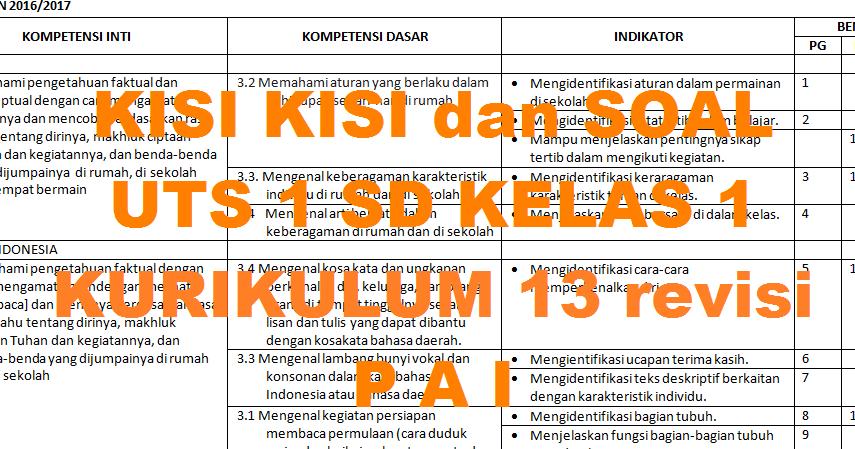 KISI KISI dan SOAL UTS 1 SD KELAS 1 PEND. AGAMA ISLAM DAN ...