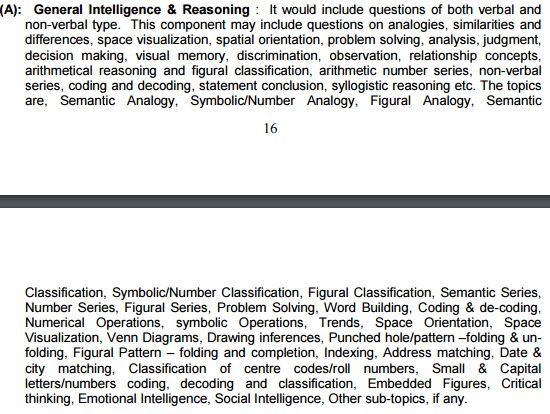 SSC CGL_Reasoning_syllabus