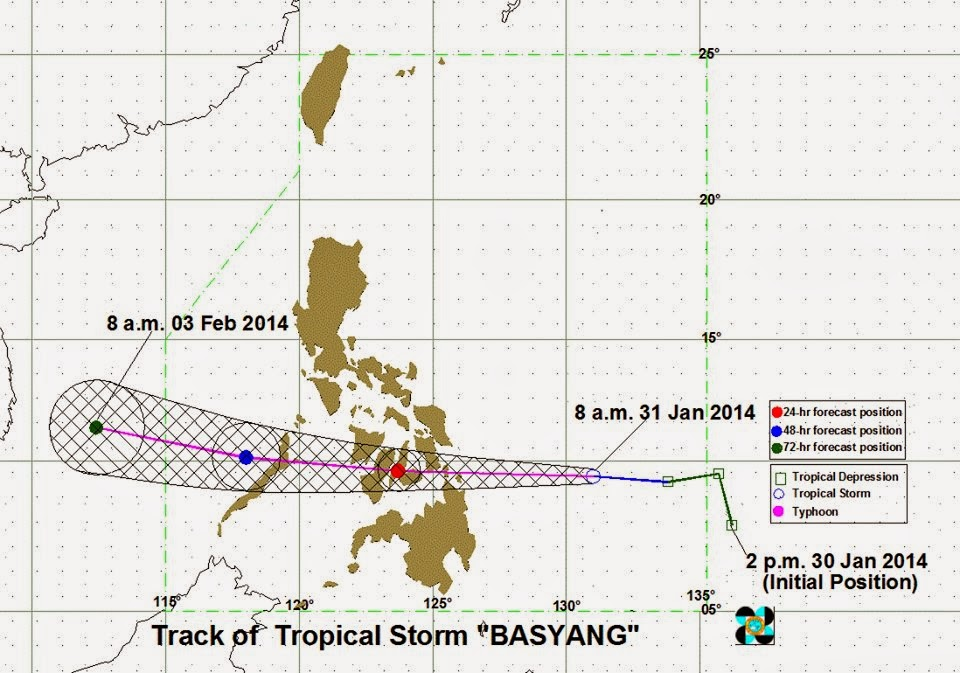 Track of Typhoon Basyang January 31, 2014
