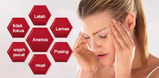 Penyakit Anemia