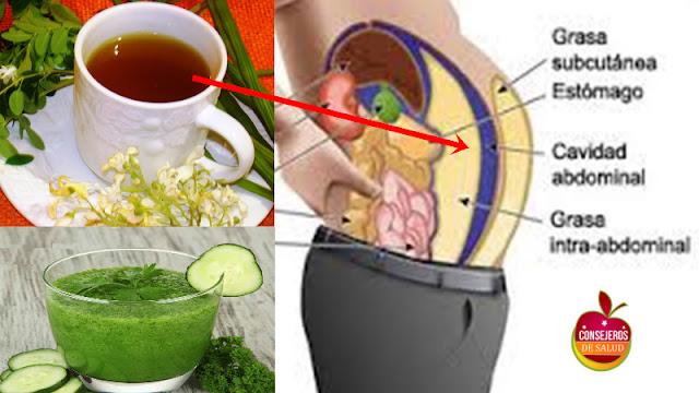 Elimina toxinas  y acelera tu metabolismo con esta maravillosa bebida