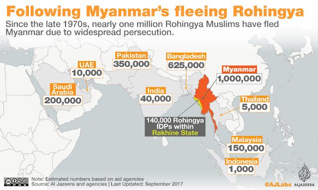 La diaspora rohingya nel mondo