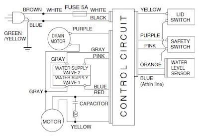 diagram+mesin+cuci Wiring Mesin Cuci Tabung on