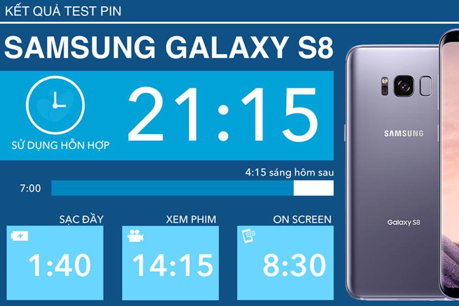 21 tiếng sử dụng Samsung Galaxy S8