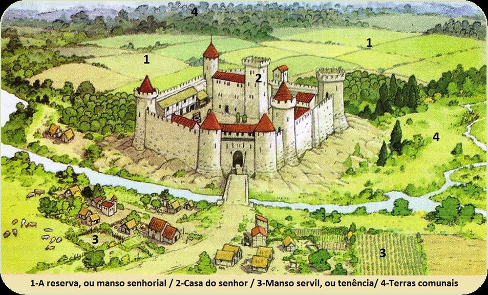 Feudalismo na Idade Média