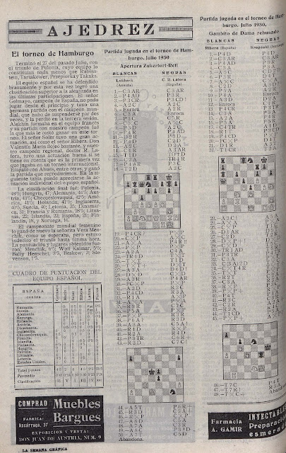 Recorte de la Revista Semana Gráfica sobre la III Olimpiada de Ajedrez de Hamburgo 1930