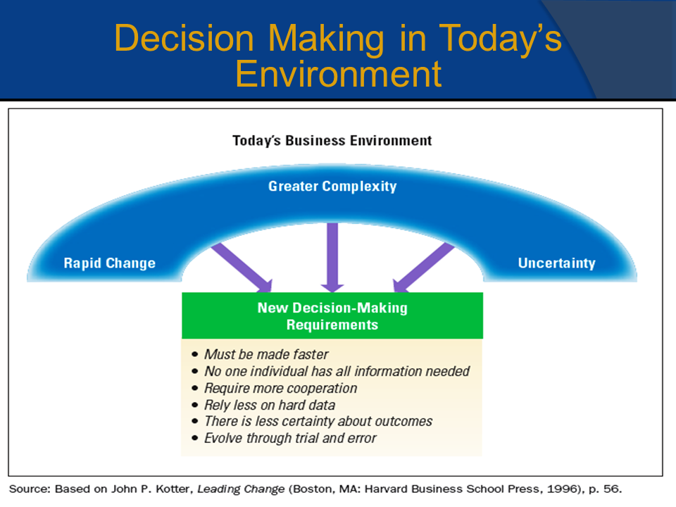 the decision making essay Free decision-making papers, essays, and research papers.