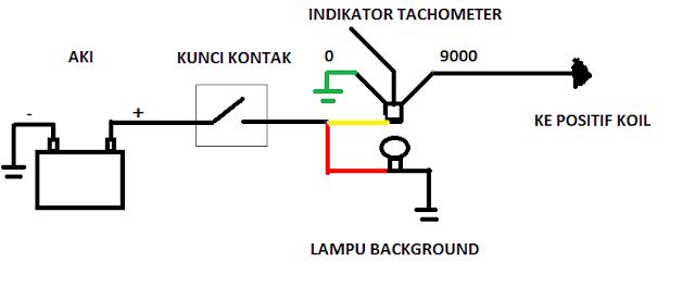 tips n trick  cara memasang tachometer   rpm meter