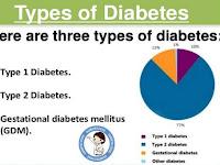 3 Jenis Penyakit Diabetes Melitus, Salah Satunya Sering Menyerang Wanita Hamil