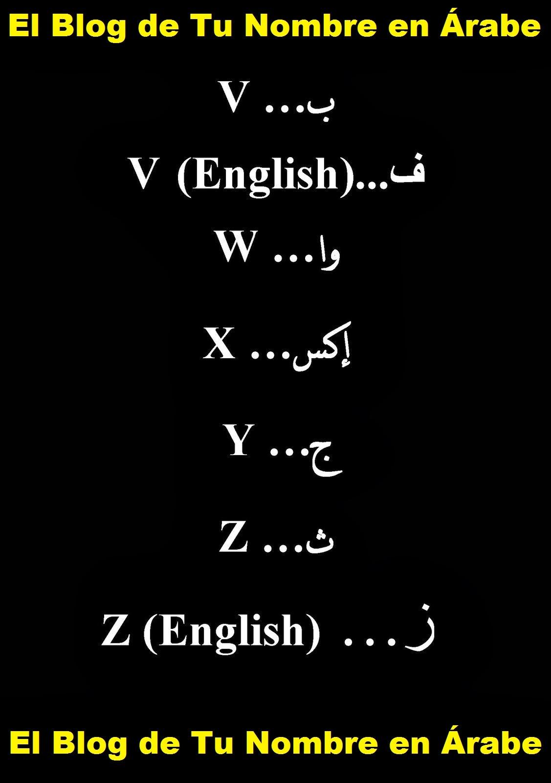 LETRAS ARABES: V W X Y Z