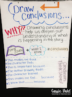 5 Reasons to Use Anchor Charts - Cassie Dahl: Teaching & Technology