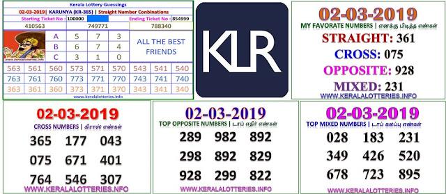 Karunya KR-385 Kerala lottery abc guessing by keralalotteries.info