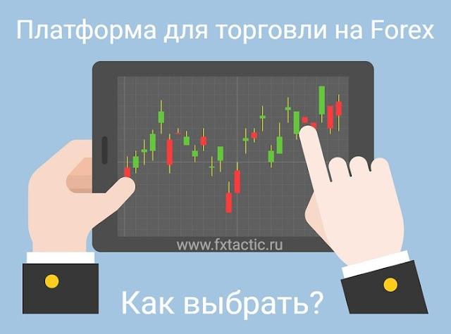 Как выбрать платформу для торговли на Форекс