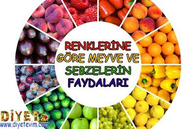 meyveler sebzeler renkler faydaları