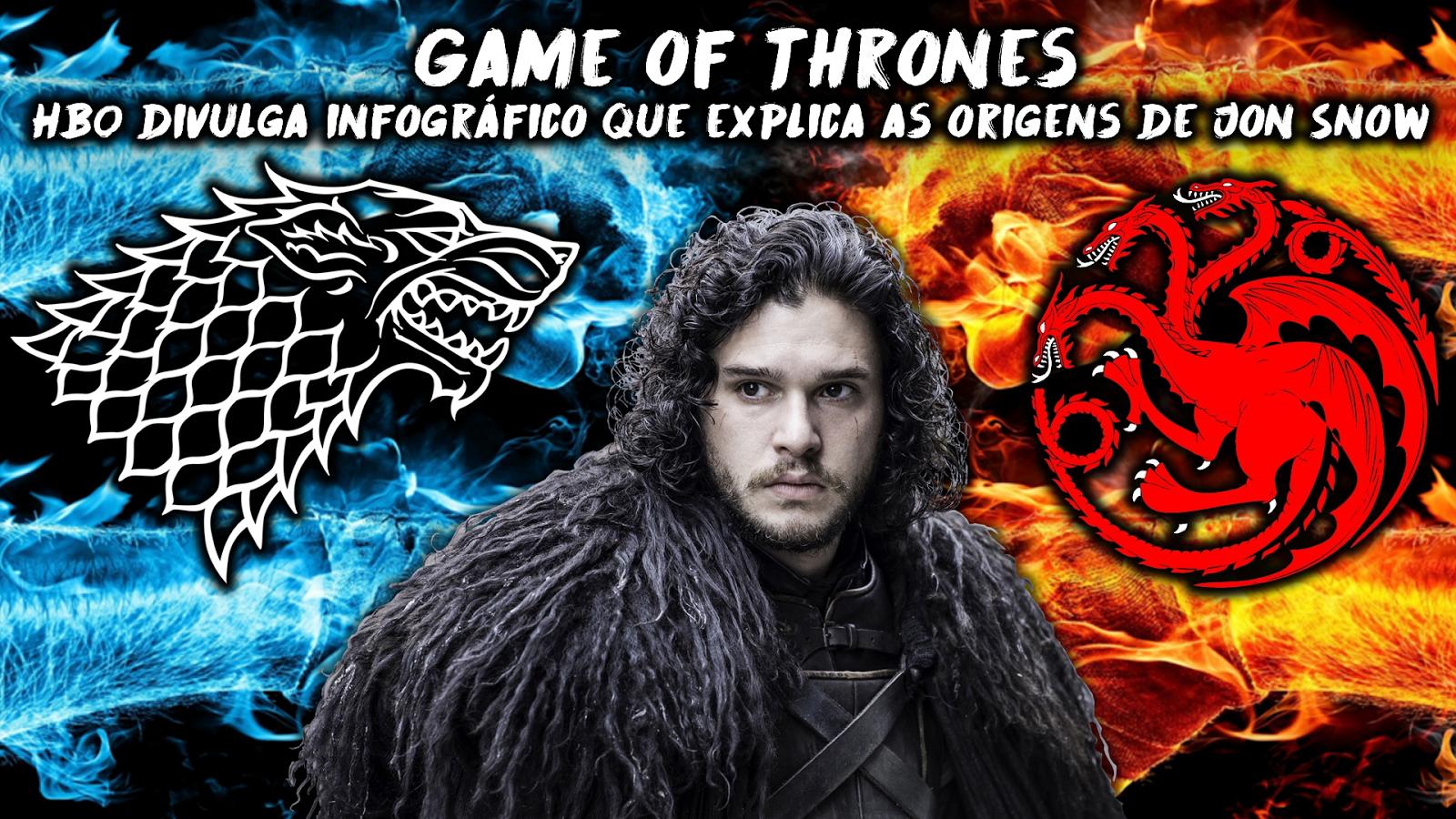 Famosos Game of Thrones   HBO divulga infográfico que explica as origens  EP19