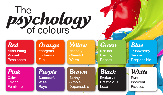 Psychological Affects of Color and Cultural Differences