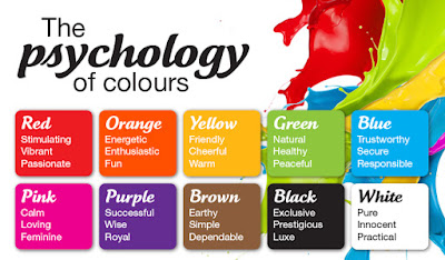 Pyschology of Colors