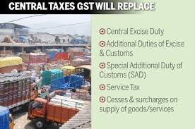 gst central