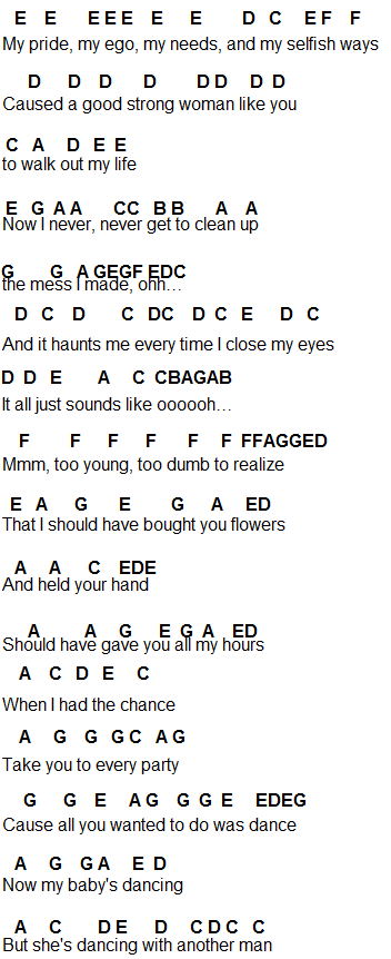 If I Die Young Sheet Music Creativehobbystore