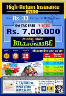 How to become a millionairer, how to increase your money, investment best plan in Lic