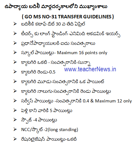 GO 31 AP Teachers/ HMs Transfers Rules 2017 Entitlement/ Performance/ Common Points
