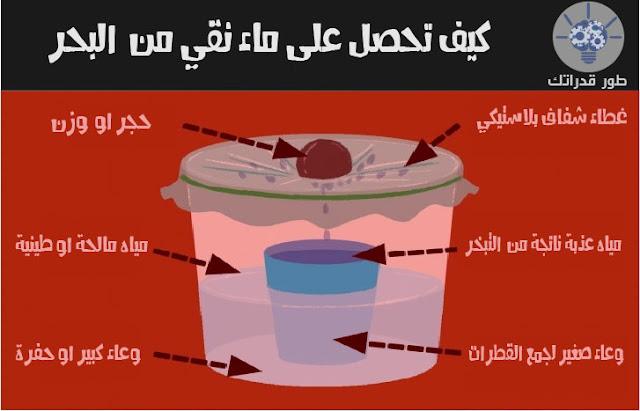 كيف تحصل على ماء نقي من البحر