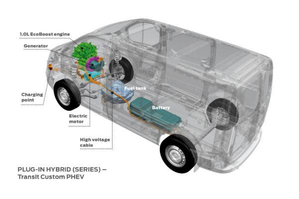 Resultado de imagem para Ford amplia testes com Transit híbrida plug-in