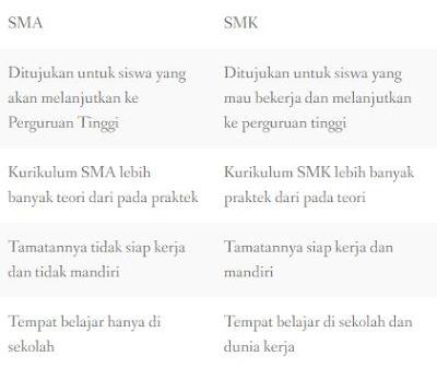 Download Buku Kurikulum 2013 SMA-SMK-MA Kelas X/10, XI/11, XII/12 Semester 1 Dan 2 Lengkap Edisi Revisi