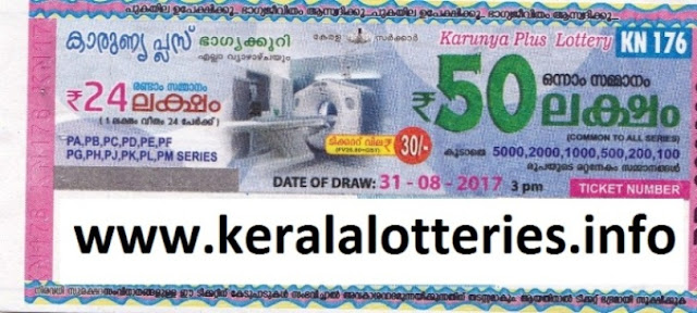Previous 10 karunya plus lottery result
