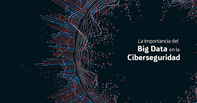 ¿Cómo se relacionan Big Data y Ciberseguridad?