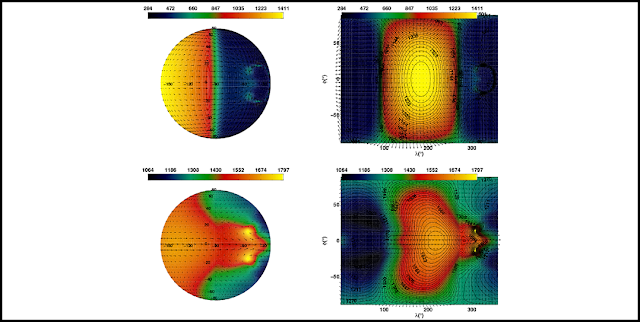 Results of an idealised UM simulation of the hot Jupiter HD 209458b performed at the University of Exeter. Temperature (K, colour scale) and horizontal wind (vector arrows) at heights above the inner boundary of: top panel 10 000 km (1 hPa) and bottom panel 6 000 km (about 100 hPa). Credit: UK Met Office