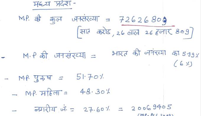 MPPSC Hand Written Notes